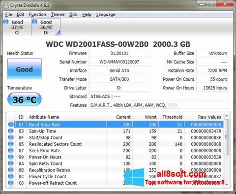 স্ক্রিনশট CrystalDiskInfo Windows 8