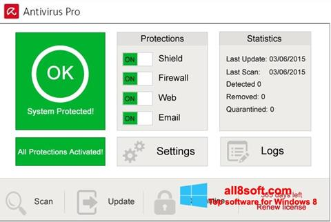 স্ক্রিনশট Avira Antivirus Pro Windows 8