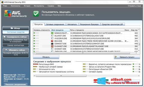 স্ক্রিনশট AVG Windows 8