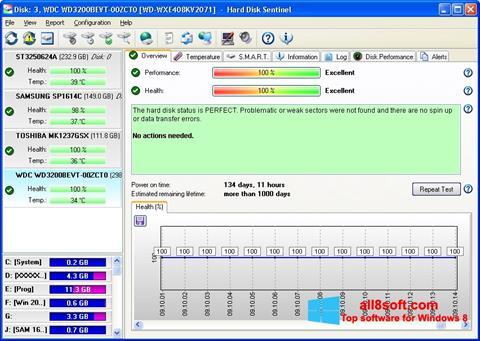 স্ক্রিনশট Hard Disk Sentinel Windows 8